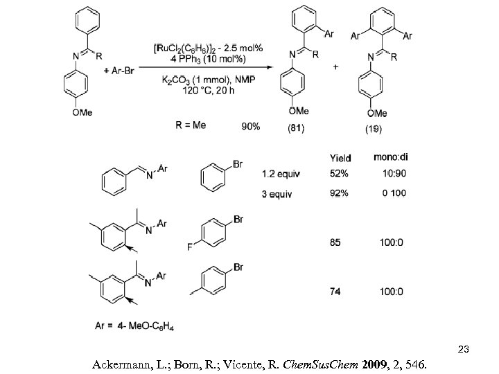 23 Ackermann, L. ; Born, R. ; Vicente, R. Chem. Sus. Chem 2009, 2,