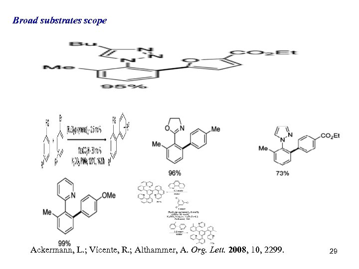 Broad substrates scope Ackermann, L. ; Vicente, R. ; Althammer, A. Org. Lett. 2008,
