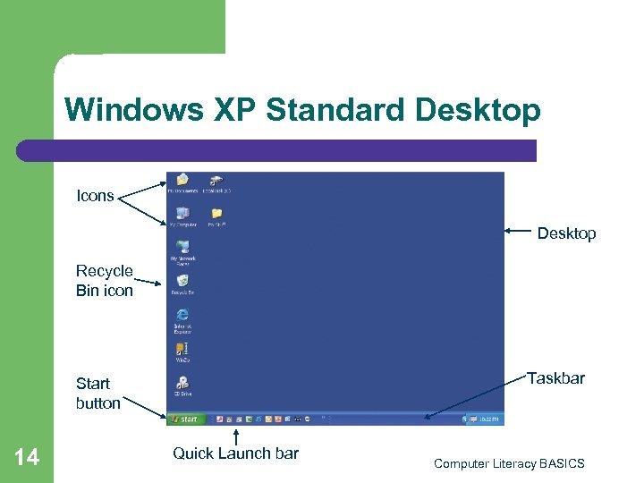 Windows XP Standard Desktop Icons Desktop Recycle Bin icon Taskbar Start button 14 Quick