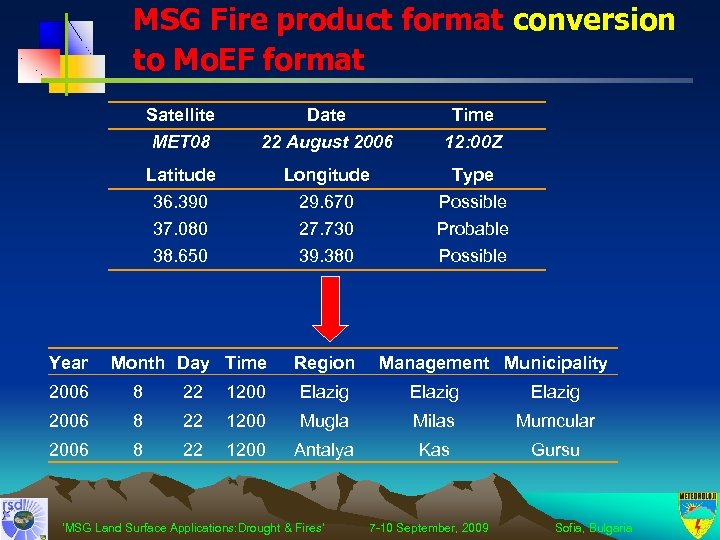 MSG Fire product format conversion to Mo. EF format Satellite MET 08 Time 12: