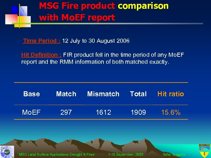 MSG Fire product comparison with Mo. EF report Time Period : 12 July to