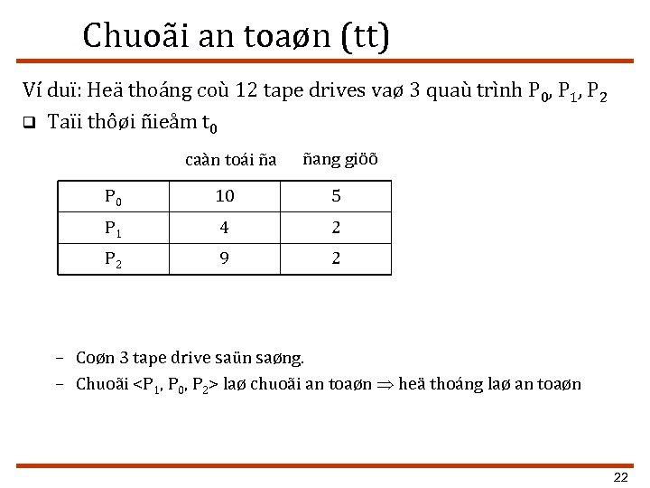 Chuoãi an toaøn (tt) Ví duï: Heä thoáng coù 12 tape drives vaø 3