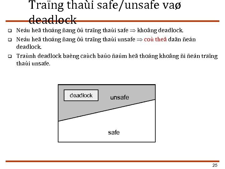 Traïng thaùi safe/unsafe vaø deadlock q q q Neáu heä thoáng ñang ôû traïng