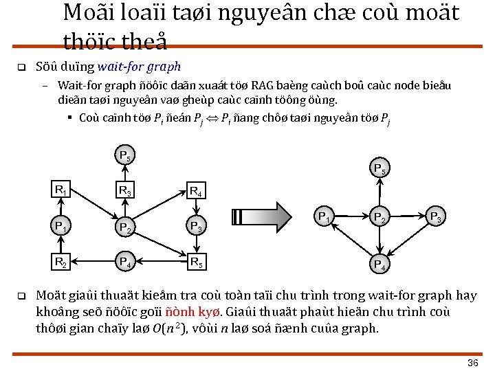 Moãi loaïi taøi nguyeân chæ coù moät thöïc theå q Söû duïng wait-for graph