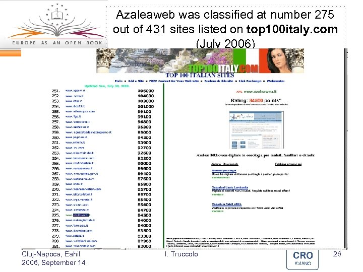 Azaleaweb was classified at number 275 out of 431 sites listed on top 100