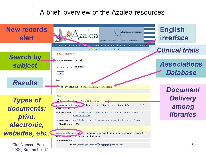 A brief overview of the Azalea resources New records alert English interface Clinical trials