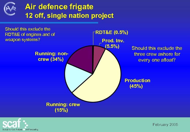 Air defence frigate 12 off, single nation project Should this exclude the RDT&E of