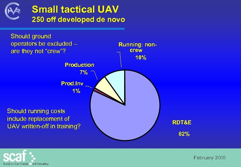 Small tactical UAV 250 off developed de novo Should ground operators be excluded –