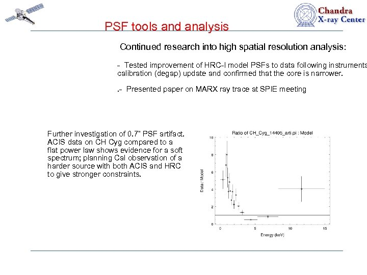 PSF tools and analysis Continued research into high spatial resolution analysis: - Tested improvement
