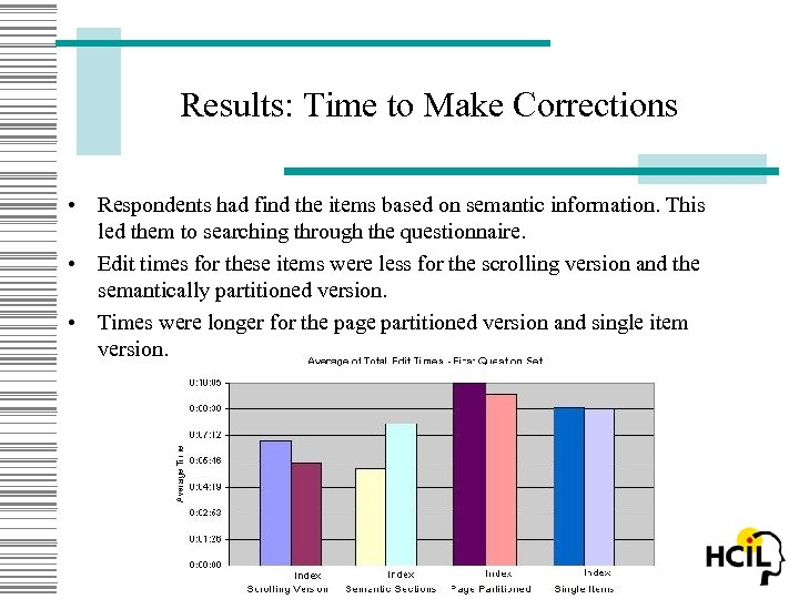 Results: Time to Make Corrections • Respondents had find the items based on semantic