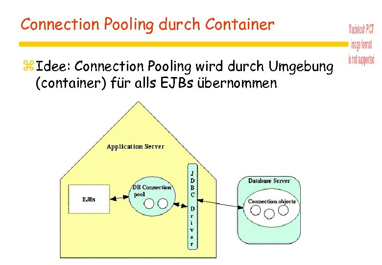 Connection Pooling durch Container z Idee: Connection Pooling wird durch Umgebung (container) für alls