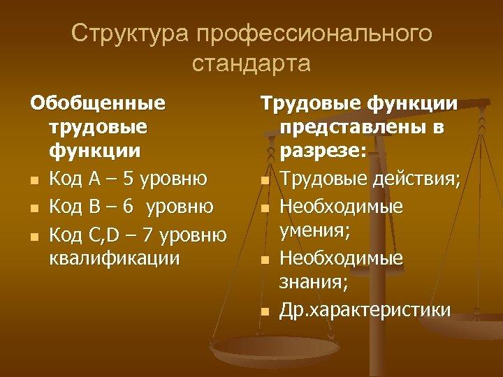 Структура профессионального стандарта Обобщенные трудовые функции n Код А – 5 уровню n Код