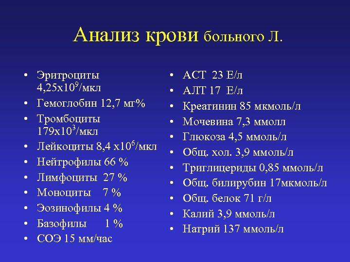 Анализ крови больного Л. • Эритроциты 4, 25 х109/мкл • Гемоглобин 12, 7 мг%