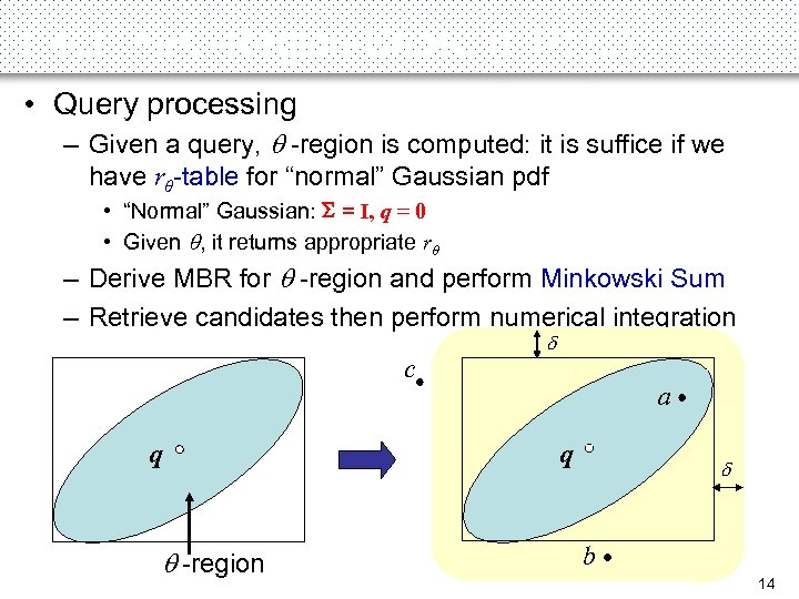 Rectilinear-Region-Based (RR) (2) • Query processing – Given a query, -region is computed: it