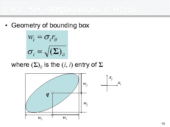 Rectilinear-Region-Based (RR) (3) • Geometry of bounding box where (Σ)ii is the (i, i)