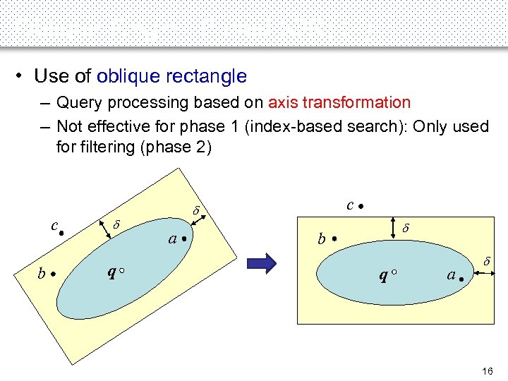 Oblique-Region-Based (OR) (1) • Use of oblique rectangle – Query processing based on axis