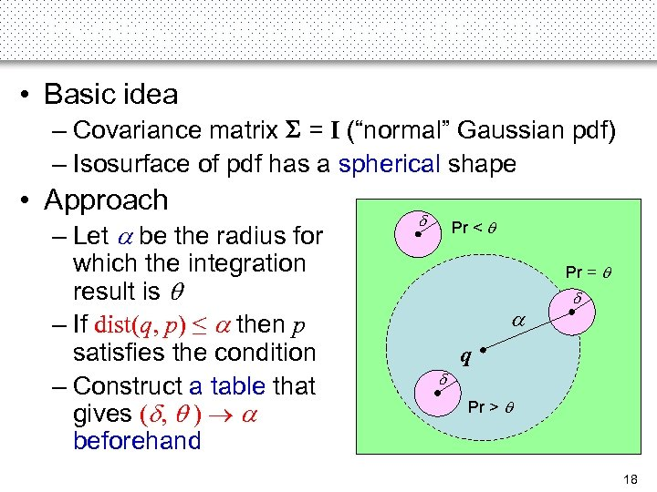 """Bounding-Function-Based (BF) (1) • Basic idea – Covariance matrix S = I (""""normal"""" Gaussian"""