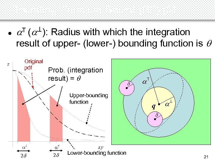 Bounding-Function-Based (BF) (3) a. T (a ): Radius with which the integration T result