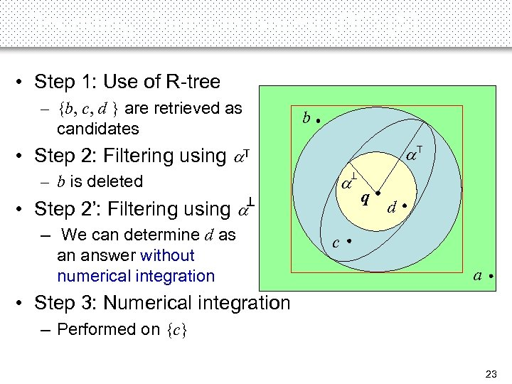 Bounding-Function-Based (BF) (5) • Step 1: Use of R-tree – {b, c, d }