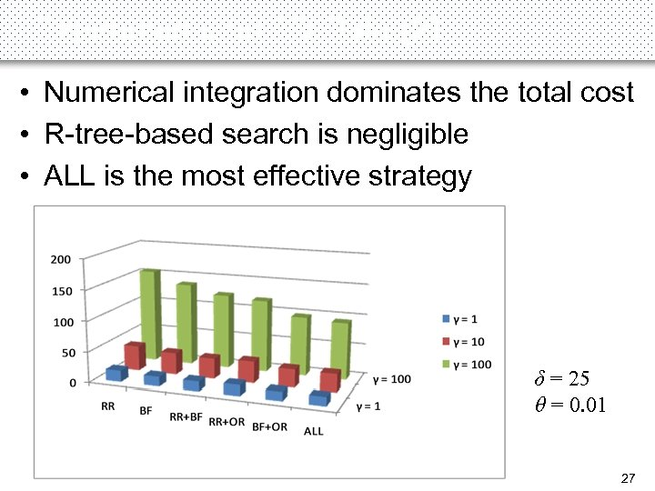 Experiments on 2 D Data (2) • Numerical integration dominates the total cost •