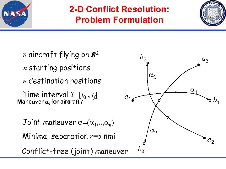 2 -D Conflict Resolution: Problem Formulation n aircraft flying on R 2 b 2