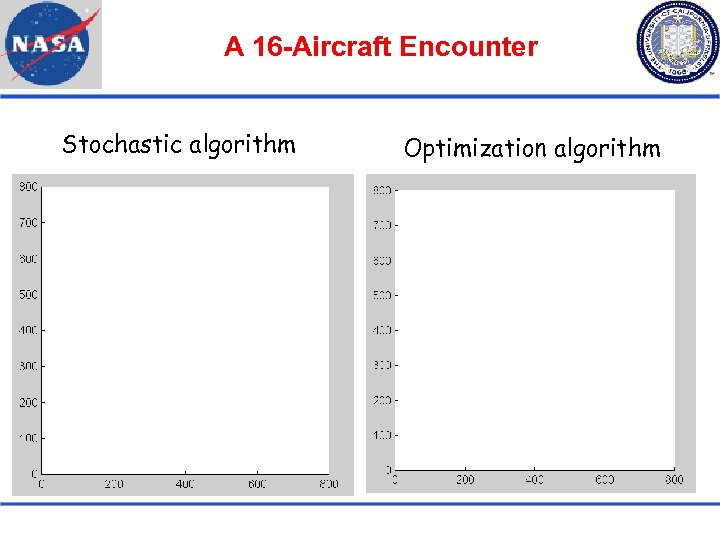 A 16 -Aircraft Encounter Stochastic algorithm Optimization algorithm