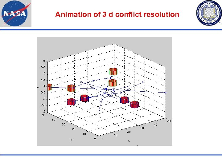 Animation of 3 d conflict resolution