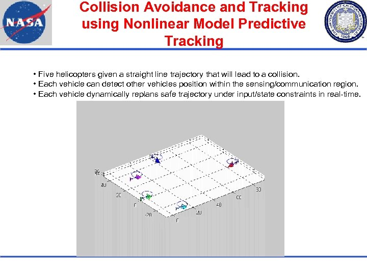 Collision Avoidance and Tracking using Nonlinear Model Predictive Tracking • Five helicopters given a
