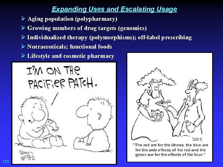 Expanding Uses and Escalating Usage Ø Aging population (polypharmacy) Ø Growing numbers of drug