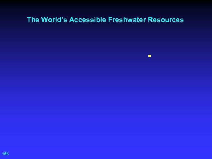 The World's Accessible Freshwater Resources 56 56