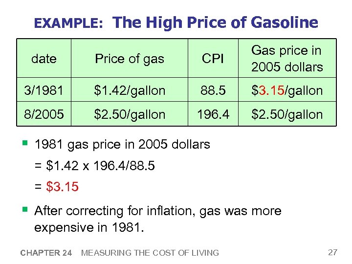 EXAMPLE: The High Price of Gasoline date Price of gas CPI Gas price in