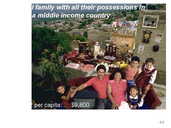 A typical family with all their possessions in Mexico, a middle income country Real