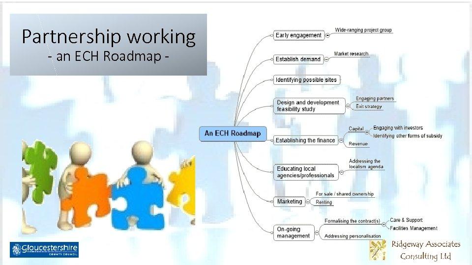 Partnership working - an ECH Roadmap -