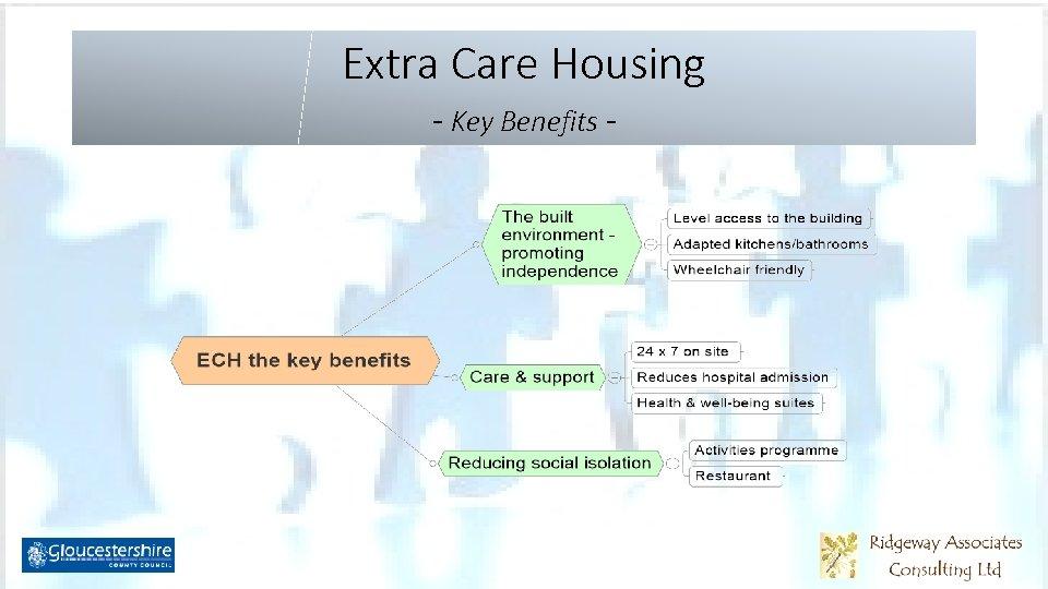 Extra Care Housing - Key Benefits -