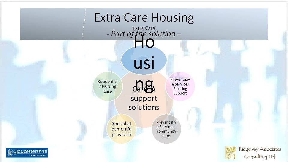 Extra Care Housing Extra Care - Part of the solution – Residential / Nursing