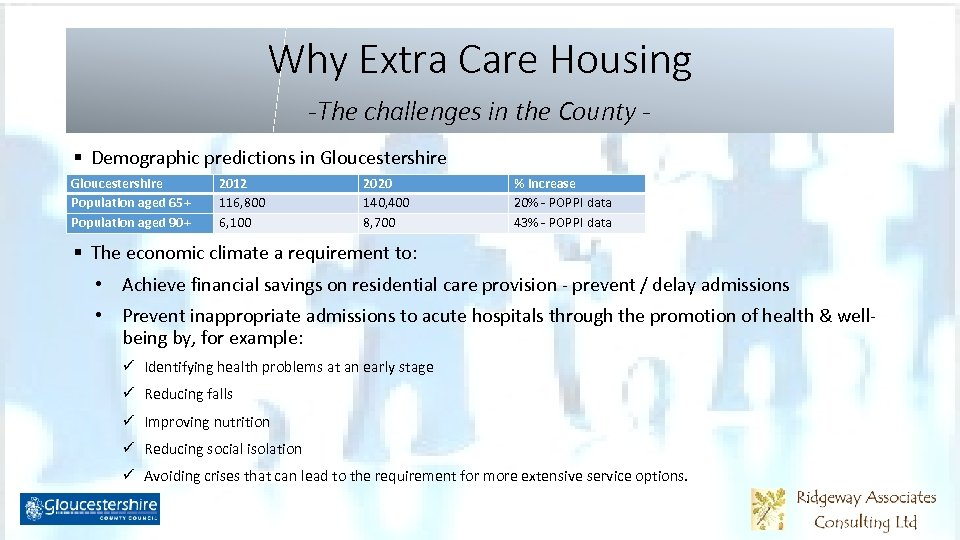 Why Extra Care Housing -The challenges in the County § Demographic predictions in Gloucestershire
