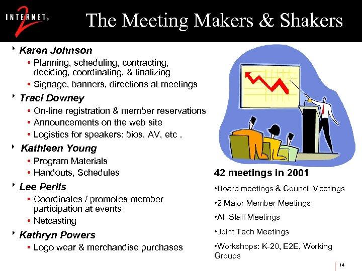 The Meeting Makers & Shakers 8 Karen Johnson • Planning, scheduling, contracting, deciding, coordinating,