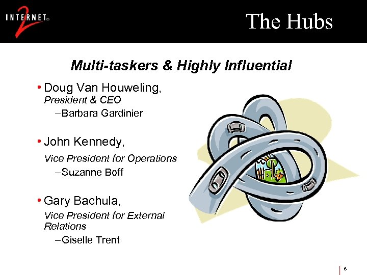 The Hubs Multi-taskers & Highly Influential • Doug Van Houweling, President & CEO –