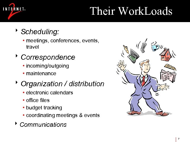 Their Work. Loads 8 Scheduling: • meetings, conferences, events, travel 8 Correspondence • incoming/outgoing