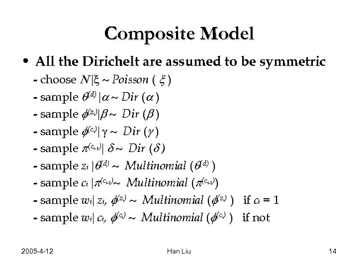 Composite Model • All the Dirichelt are assumed to be symmetric - choose N
