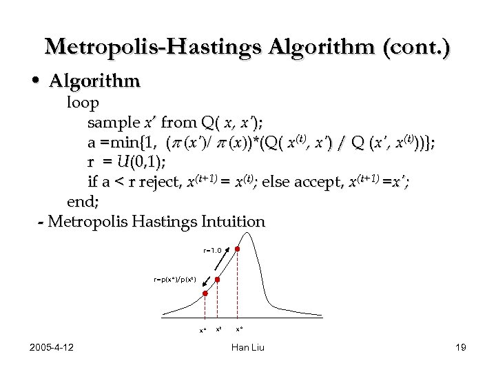 Metropolis-Hastings Algorithm (cont. ) • Algorithm loop sample x' from Q( x, x'); a