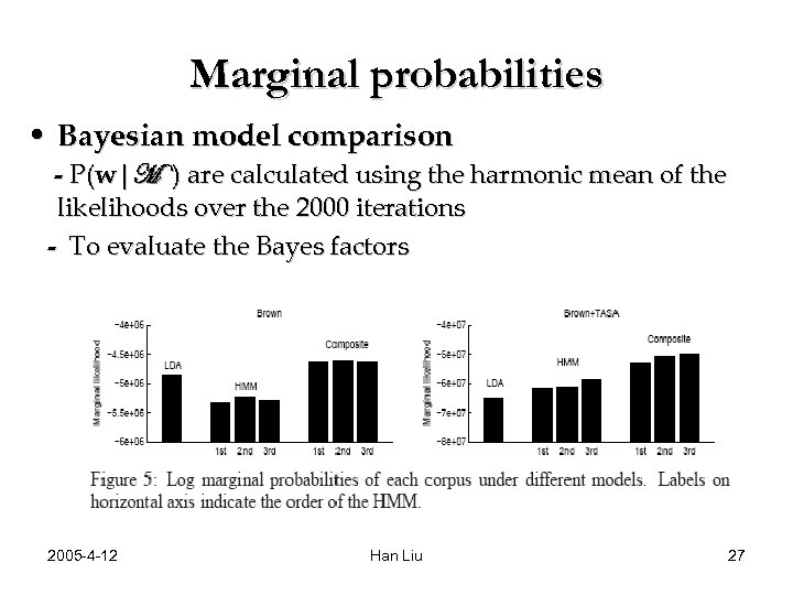 Marginal probabilities • Bayesian model comparison - P(w M ) are calculated using the harmonic
