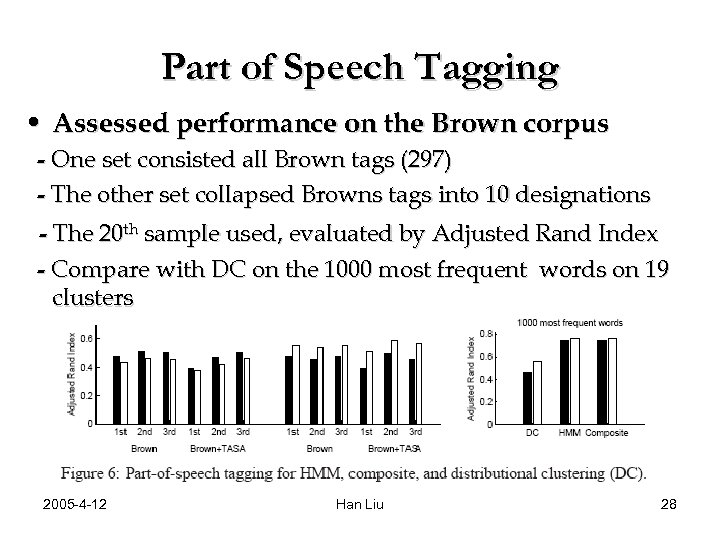 Part of Speech Tagging • Assessed performance on the Brown corpus - One set