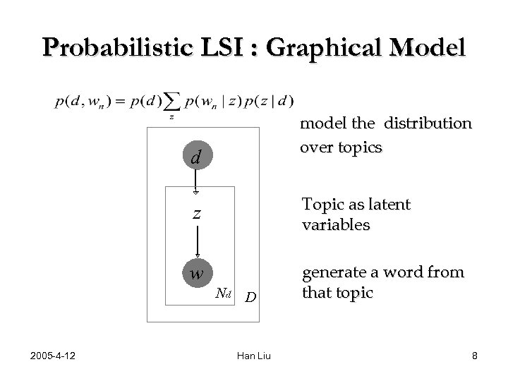 Probabilistic LSI : Graphical Model model the distribution over topics d z Topic as