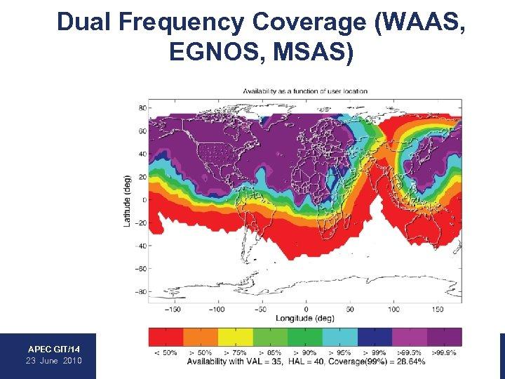 Dual Frequency Coverage (WAAS, EGNOS, MSAS) • WAAS • EGNOS • MSAS APEC GIT/14