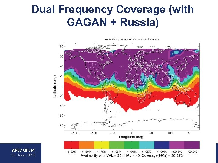 Dual Frequency Coverage (with GAGAN + Russia) • WAAS • EGNOS • MSAS •