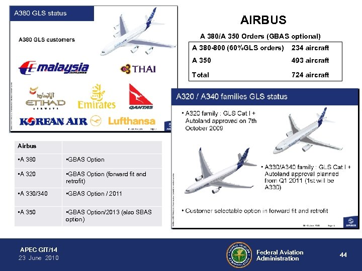 AIRBUS A 380/A 350 Orders (GBAS optional) A 380 -800 (60%GLS orders) 234 aircraft