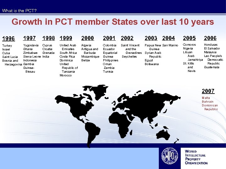 What is the PCT? Growth in PCT member States over last 10 years 1996