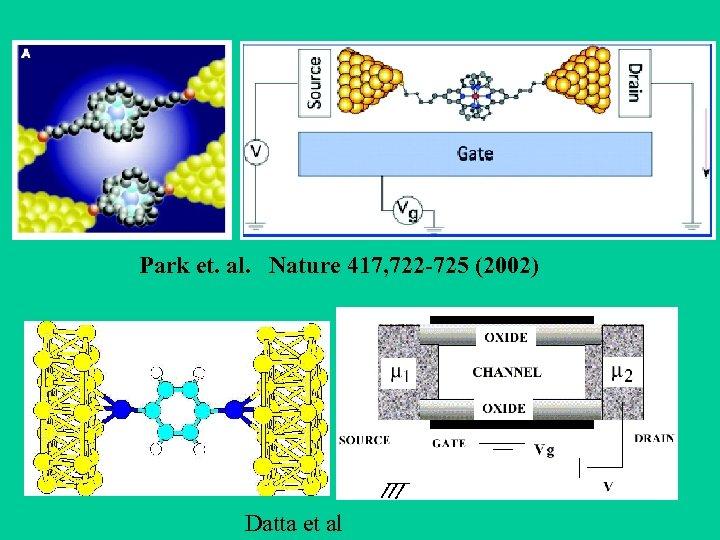 Park et. al. Nature 417, 722 -725 (2002) Datta et al
