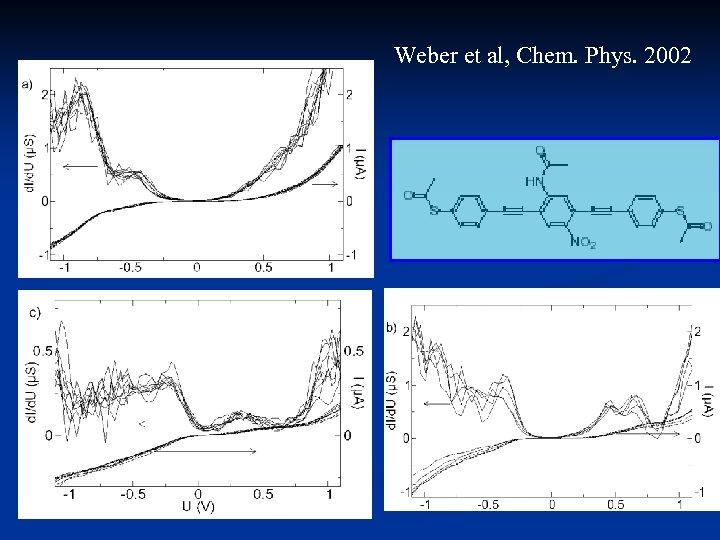 Weber et al, Chem. Phys. 2002